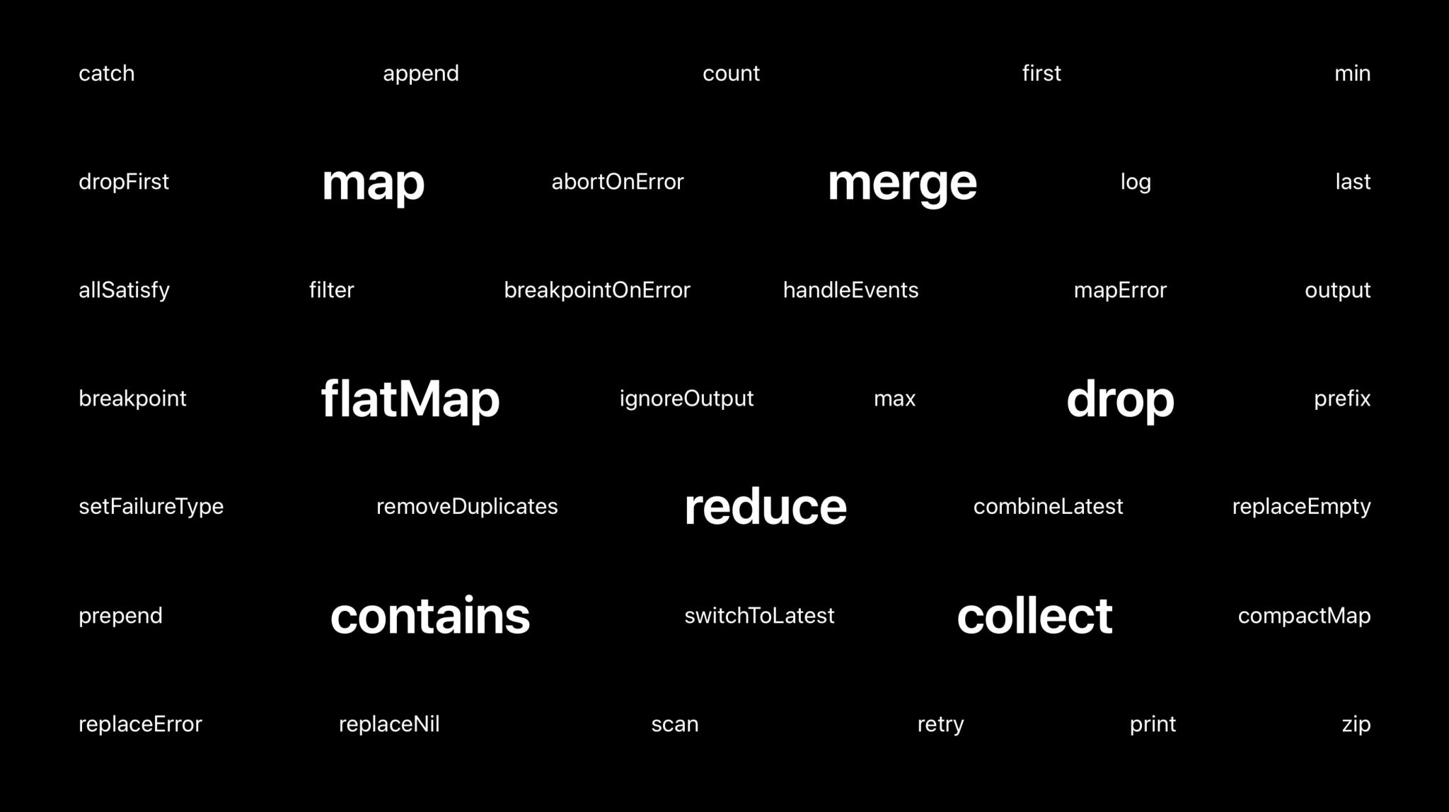 Building custom Combine operators in Swift
